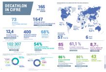 Bilancio di sostenibilità sociale e ambientale 2019